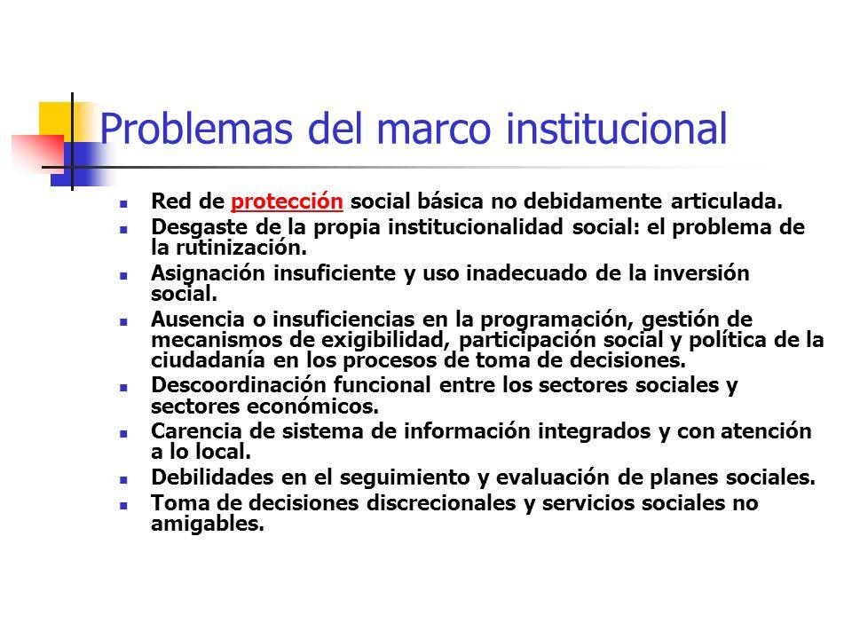 Problemas del marco institucional Red de protección social básica no debidamente articulada.protección Desgaste de la propia institucionalidad social: