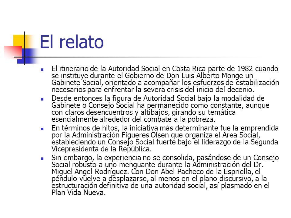 El relato El itinerario de la Autoridad Social en Costa Rica parte de 1982 cuando se instituye durante el Gobierno de Don Luis Alberto Monge un Gabine