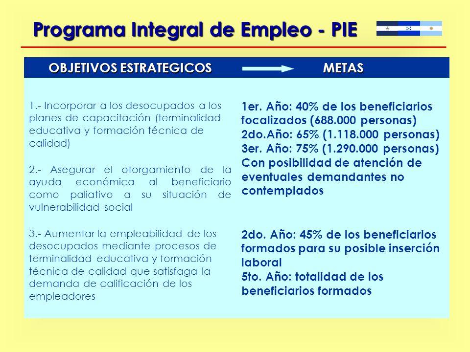 1. Incorporar a los desocupados a los planes de capacitación -terminalidad educativa y formación técnica de calidad- 2. Asegurar el otorgamiento de la