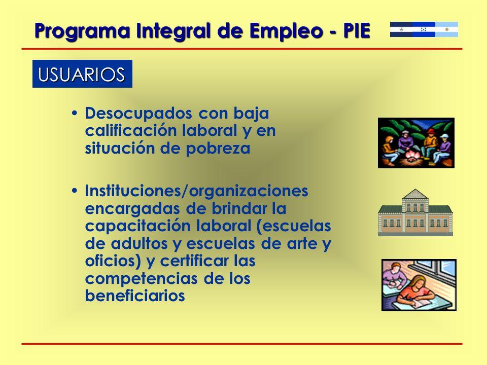 PRODUCTOS ESTRATEGICOS Programa Integral de Empleo - PIE Ayuda económica mensual a los beneficiarios Capacitación de los beneficiarios OBJETIVOS ESTRATEGICOS Usuarios del programa