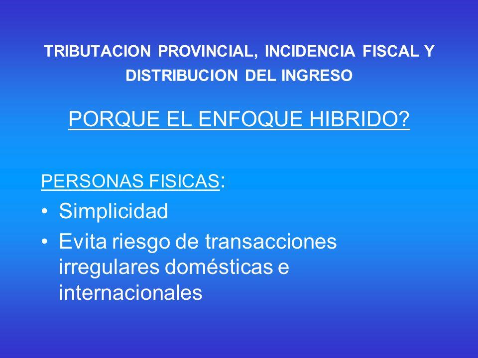 TRIBUTACION PROVINCIAL, INCIDENCIA FISCAL Y DISTRIBUCION DEL INGRESO PORQUE EL ENFOQUE HIBRIDO.