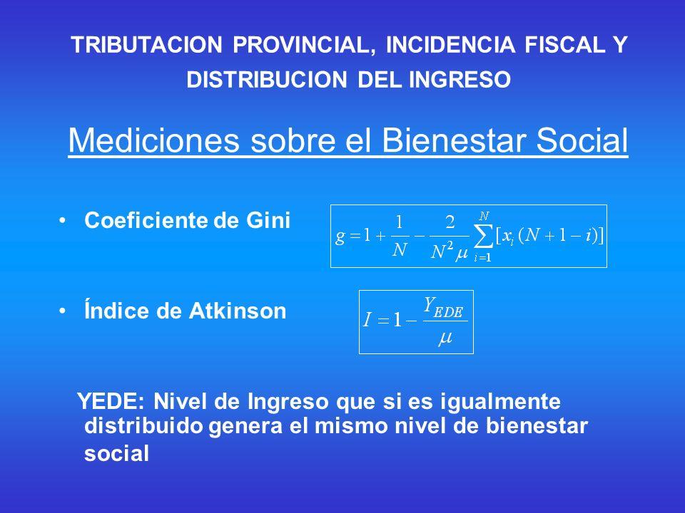 Mediciones sobre el Bienestar Social Coeficiente de Gini Índice de Atkinson YEDE: Nivel de Ingreso que si es igualmente distribuido genera el mismo nivel de bienestar social TRIBUTACION PROVINCIAL, INCIDENCIA FISCAL Y DISTRIBUCION DEL INGRESO