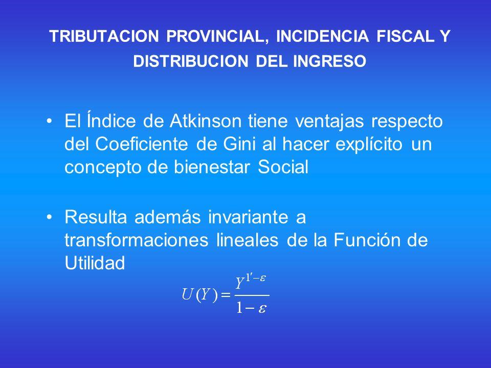 El Índice de Atkinson tiene ventajas respecto del Coeficiente de Gini al hacer explícito un concepto de bienestar Social Resulta además invariante a transformaciones lineales de la Función de Utilidad TRIBUTACION PROVINCIAL, INCIDENCIA FISCAL Y DISTRIBUCION DEL INGRESO