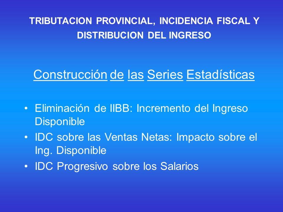 Construcción de las Series Estadísticas Eliminación de IIBB: Incremento del Ingreso Disponible IDC sobre las Ventas Netas: Impacto sobre el Ing.