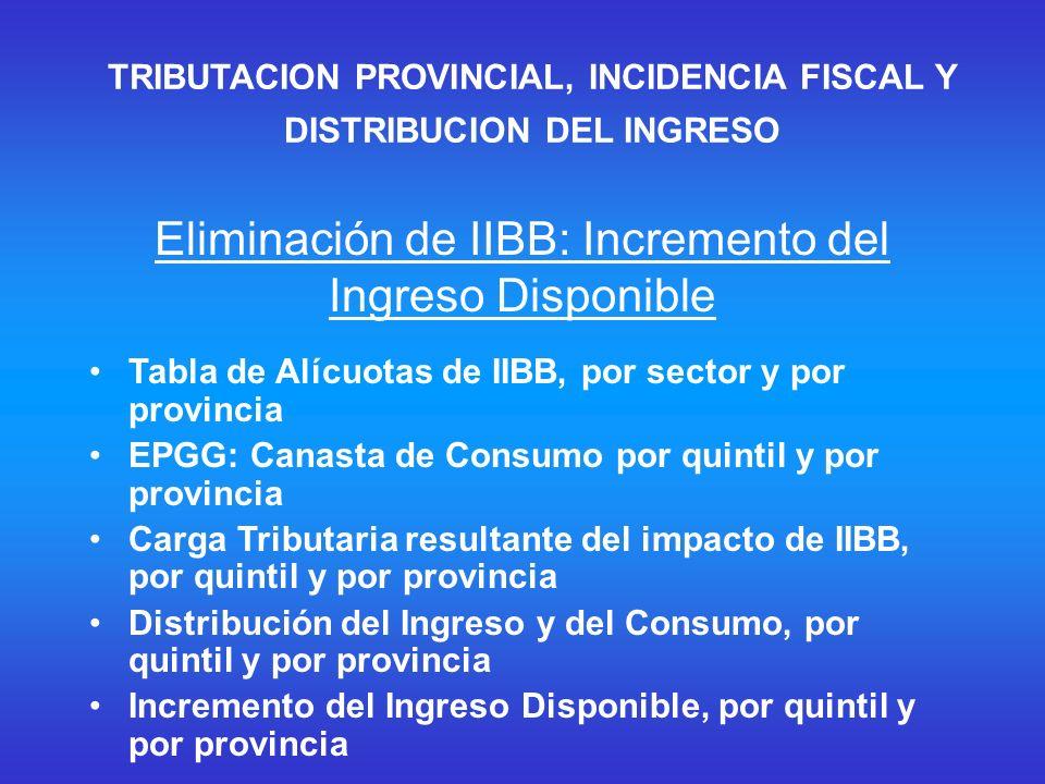 Eliminación de IIBB: Incremento del Ingreso Disponible Tabla de Alícuotas de IIBB, por sector y por provincia EPGG: Canasta de Consumo por quintil y por provincia Carga Tributaria resultante del impacto de IIBB, por quintil y por provincia Distribución del Ingreso y del Consumo, por quintil y por provincia Incremento del Ingreso Disponible, por quintil y por provincia TRIBUTACION PROVINCIAL, INCIDENCIA FISCAL Y DISTRIBUCION DEL INGRESO