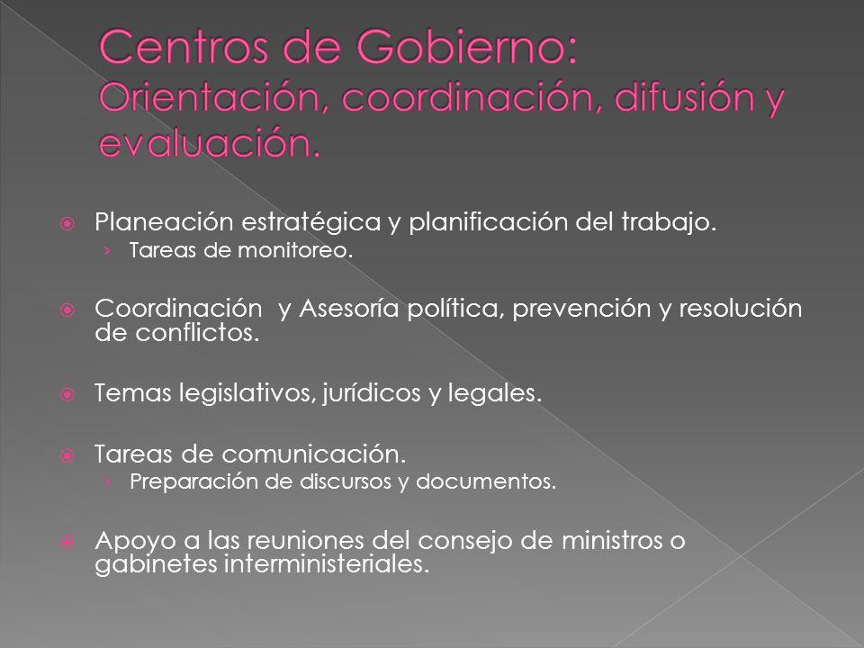 Planeación estratégica y planificación del trabajo. Tareas de monitoreo. Coordinación y Asesoría política, prevención y resolución de conflictos. Tema