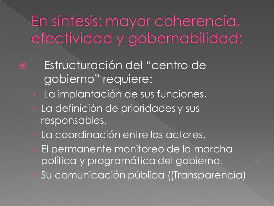 Estructuración del centro de gobierno requiere: La implantación de sus funciones, La definición de prioridades y sus responsables. La coordinación ent