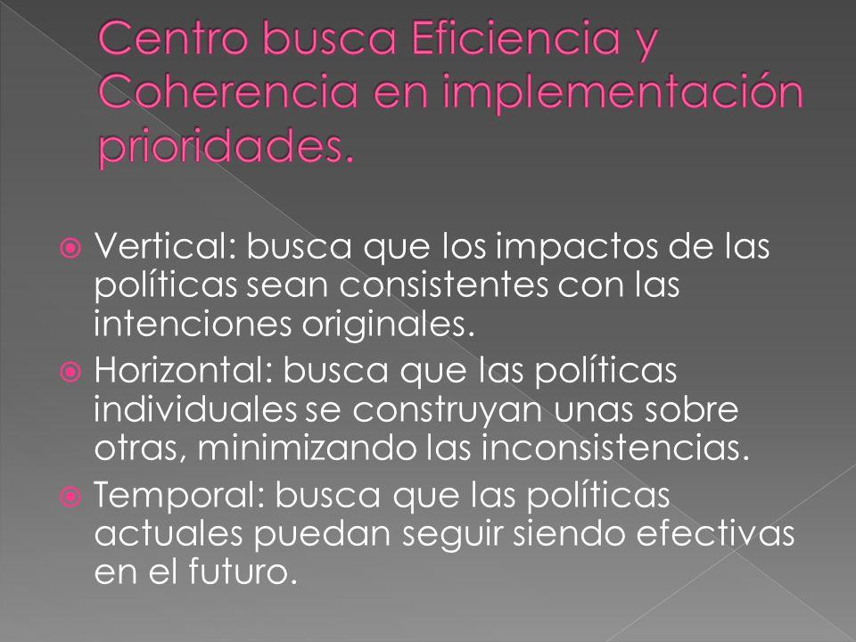 Vertical: busca que los impactos de las políticas sean consistentes con las intenciones originales. Horizontal: busca que las políticas individuales s