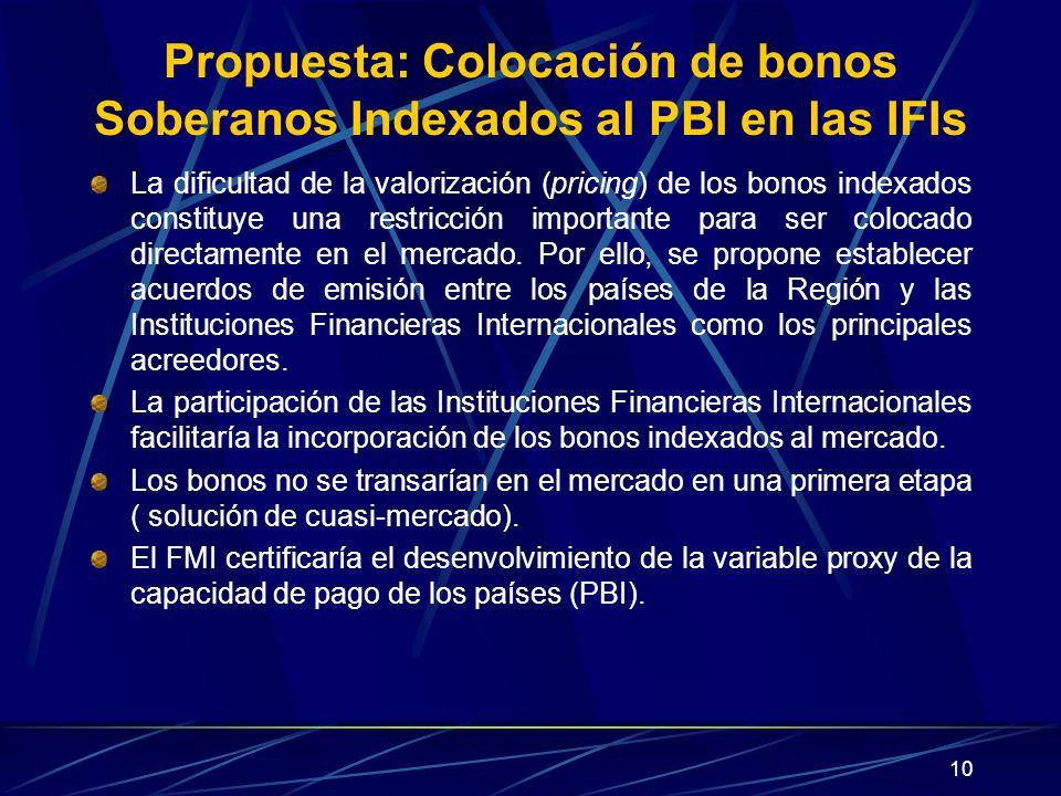 10 Propuesta: Colocación de bonos Soberanos Indexados al PBI en las IFIs La dificultad de la valorización (pricing) de los bonos indexados constituye