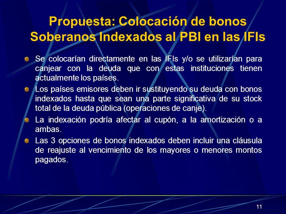 11 Propuesta: Colocación de bonos Soberanos Indexados al PBI en las IFIs Se colocarían directamente en las IFIs y/o se utilizarían para canjear con la