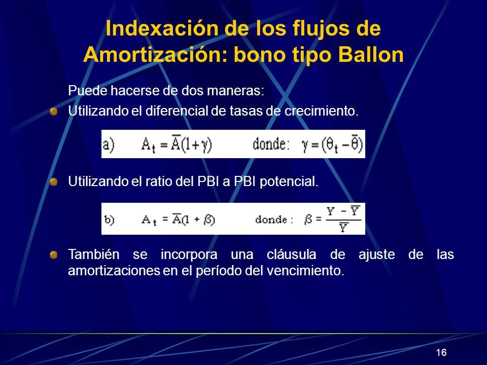 16 Indexación de los flujos de Amortización: bono tipo Ballon Puede hacerse de dos maneras: Utilizando el diferencial de tasas de crecimiento. Utiliza
