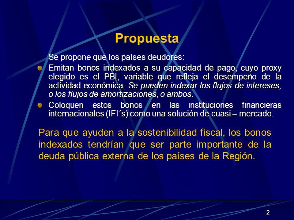 2 Propuesta Para que ayuden a la sostenibilidad fiscal, los bonos indexados tendrían que ser parte importante de la deuda pública externa de los paíse