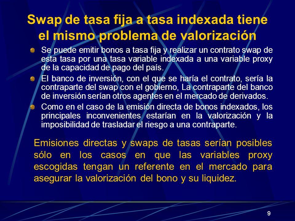 9 Swap de tasa fija a tasa indexada tiene el mismo problema de valorización Emisiones directas y swaps de tasas serían posibles sólo en los casos en q