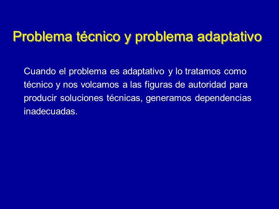 Problema Adaptativo Requiere aprendizaje para abordar los conflictos entre los valores de las personas, o para reducir la brecha entre los valores pos