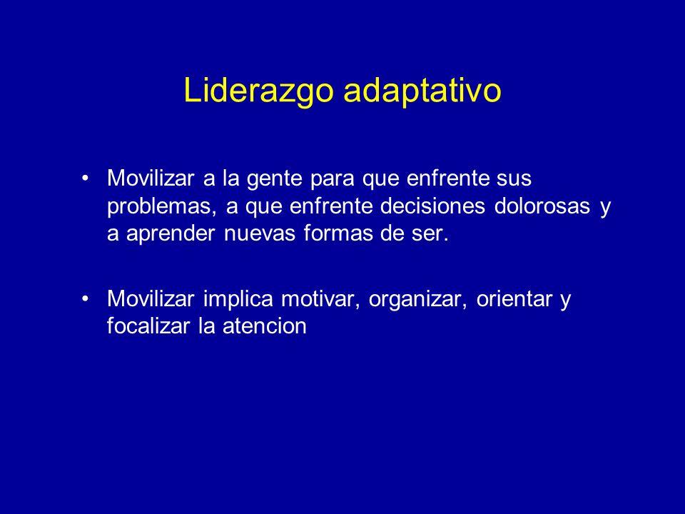 Tipos de situación y trabajo adaptativo SituaciónDefinición del problema Solución e instrumentación Sede primaria de la responsabilid ad del trabajo T