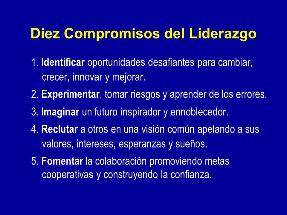 ¿Lider o liderago? LIDER (posición ser)LIDERZGO (hacer) Autoridad formalActividad Esperamos respuestasPuntual, episódica Problemas técnicoProblema ada