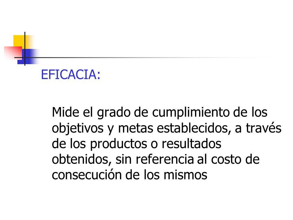 EFICACIA: Mide el grado de cumplimiento de los objetivos y metas establecidos, a través de los productos o resultados obtenidos, sin referencia al cos