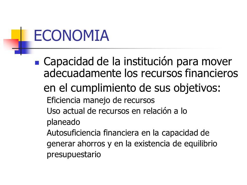 ECONOMIA Capacidad de la institución para mover adecuadamente los recursos financieros en el cumplimiento de sus objetivos: Eficiencia manejo de recur
