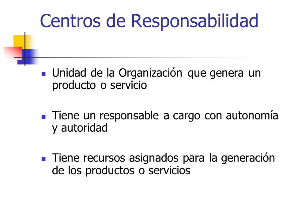 Centros de Responsabilidad Unidad de la Organización que genera un producto o servicio Tiene un responsable a cargo con autonomía y autoridad Tiene re