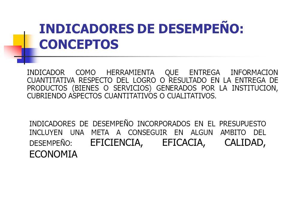 INDICADORES DE DESEMPEÑO: CONCEPTOS INDICADOR COMO HERRAMIENTA QUE ENTREGA INFORMACION CUANTITATIVA RESPECTO DEL LOGRO O RESULTADO EN LA ENTREGA DE PR
