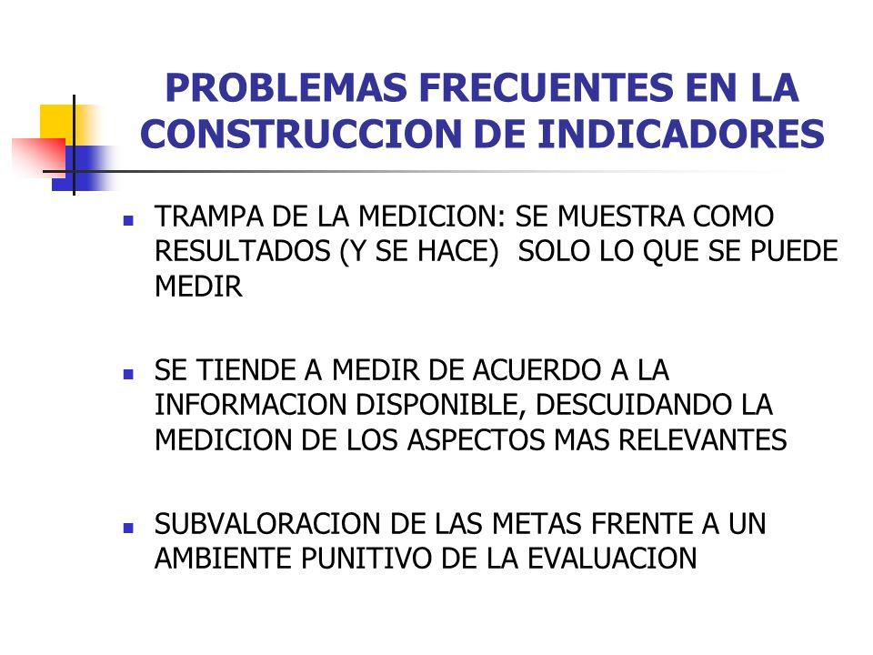 PROBLEMAS FRECUENTES EN LA CONSTRUCCION DE INDICADORES TRAMPA DE LA MEDICION: SE MUESTRA COMO RESULTADOS (Y SE HACE) SOLO LO QUE SE PUEDE MEDIR SE TIE