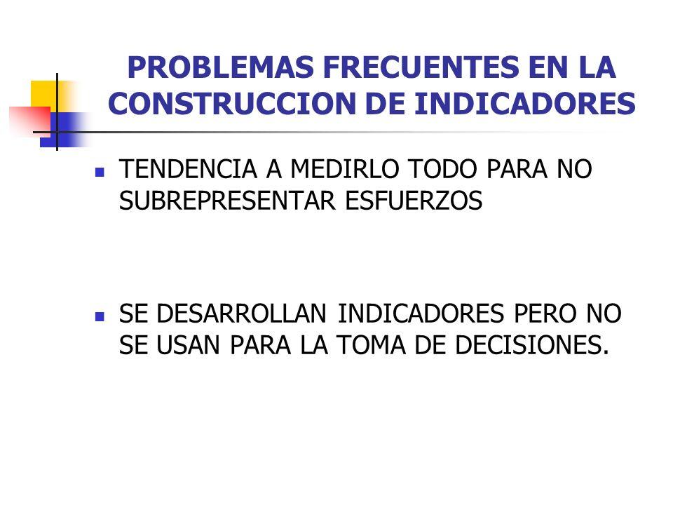 PROBLEMAS FRECUENTES EN LA CONSTRUCCION DE INDICADORES TENDENCIA A MEDIRLO TODO PARA NO SUBREPRESENTAR ESFUERZOS SE DESARROLLAN INDICADORES PERO NO SE