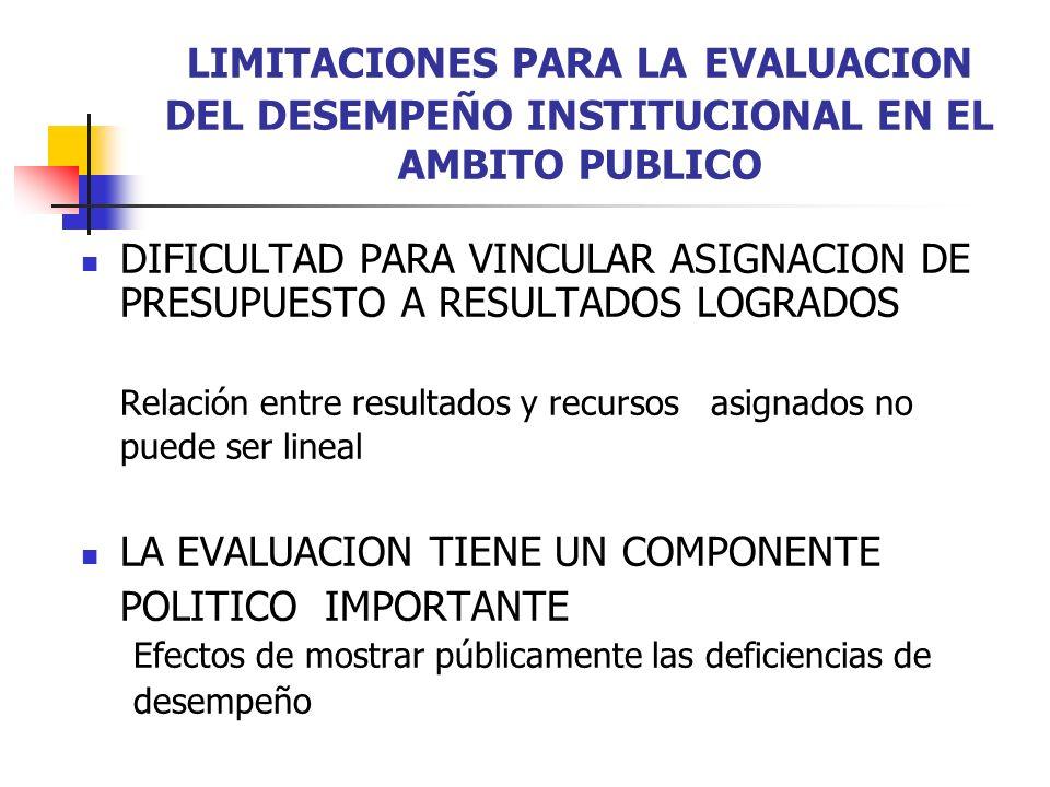 LIMITACIONES PARA LA EVALUACION DEL DESEMPEÑO INSTITUCIONAL EN EL AMBITO PUBLICO DIFICULTAD PARA VINCULAR ASIGNACION DE PRESUPUESTO A RESULTADOS LOGRA