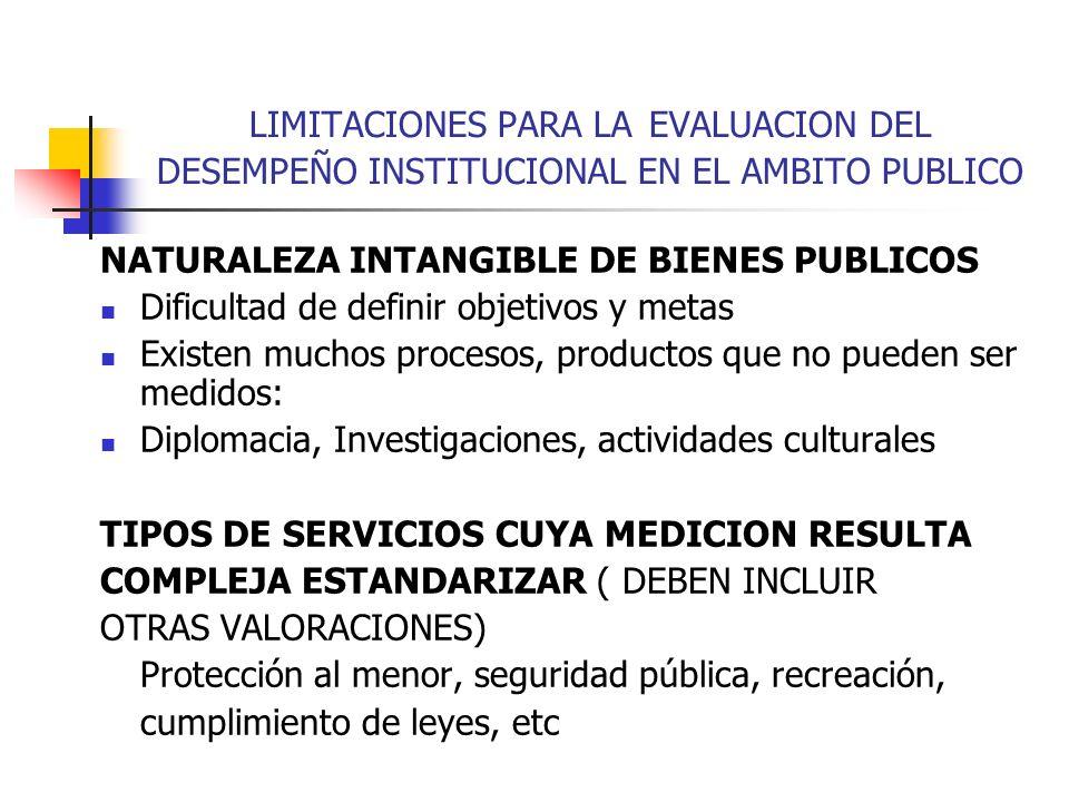 LIMITACIONES PARA LA EVALUACION DEL DESEMPEÑO INSTITUCIONAL EN EL AMBITO PUBLICO NATURALEZA INTANGIBLE DE BIENES PUBLICOS Dificultad de definir objeti