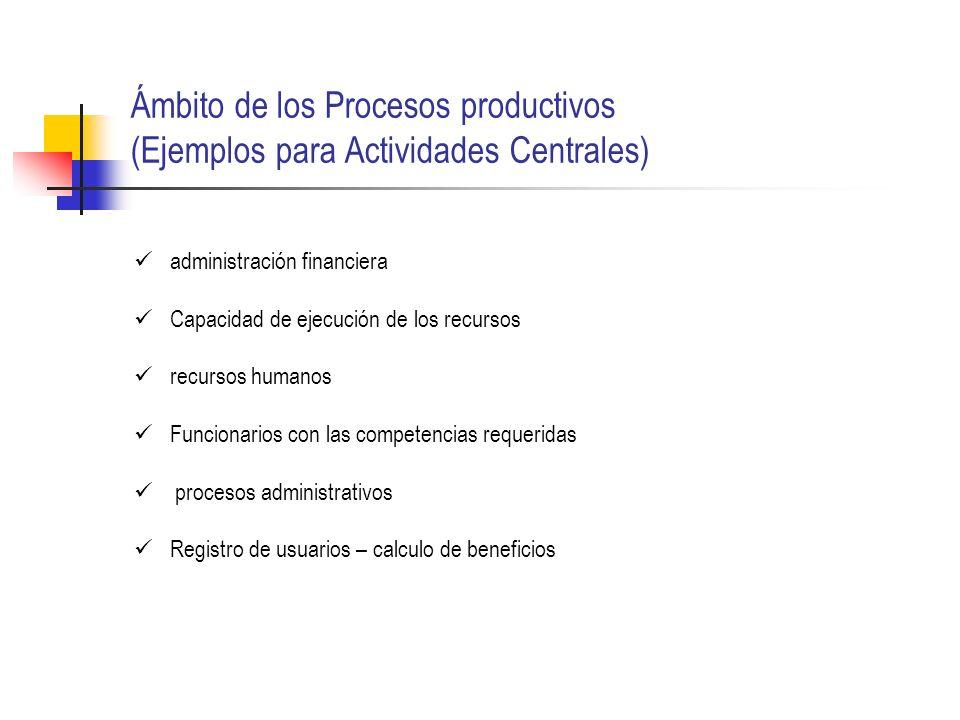 Ámbito de los Procesos productivos (Ejemplos para Actividades Centrales) administración financiera Capacidad de ejecución de los recursos recursos humanos Funcionarios con las competencias requeridas procesos administrativos Registro de usuarios – calculo de beneficios