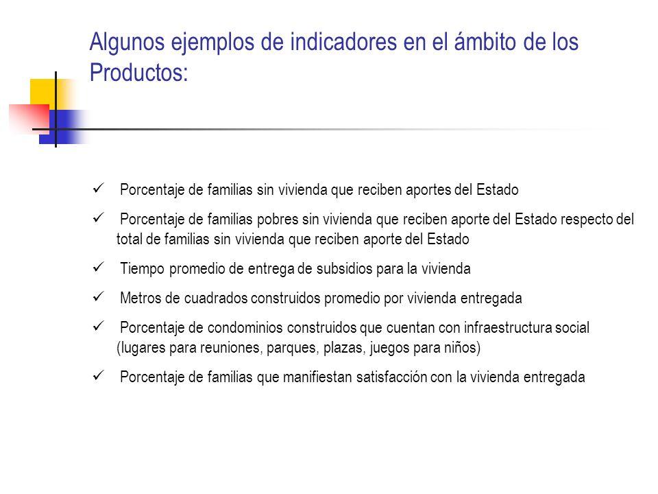 Algunos ejemplos de indicadores en el ámbito de los Productos: Porcentaje de familias sin vivienda que reciben aportes del Estado Porcentaje de famili