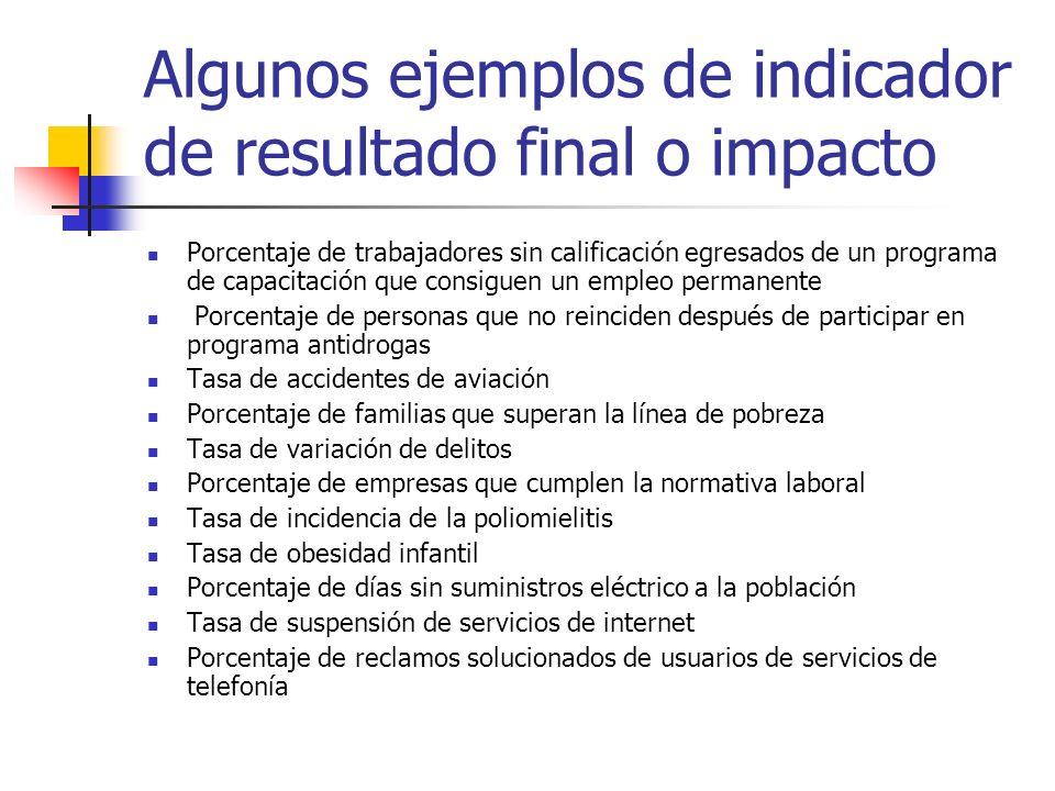 Algunos ejemplos de indicador de resultado final o impacto Porcentaje de trabajadores sin calificación egresados de un programa de capacitación que co