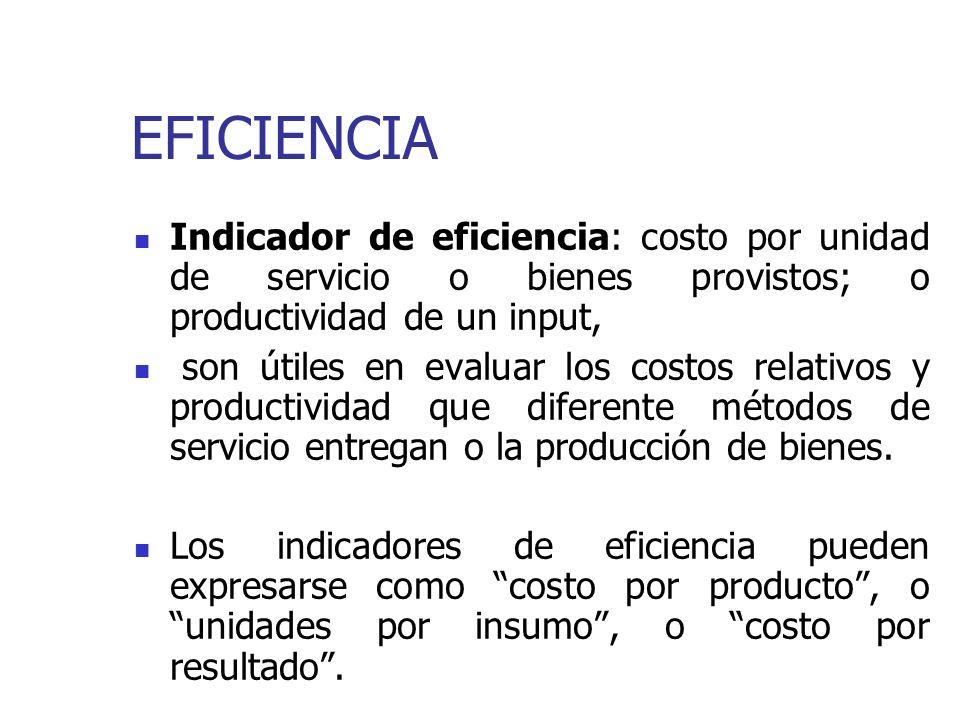 EFICIENCIA Indicador de eficiencia: costo por unidad de servicio o bienes provistos; o productividad de un input, son útiles en evaluar los costos relativos y productividad que diferente métodos de servicio entregan o la producción de bienes.