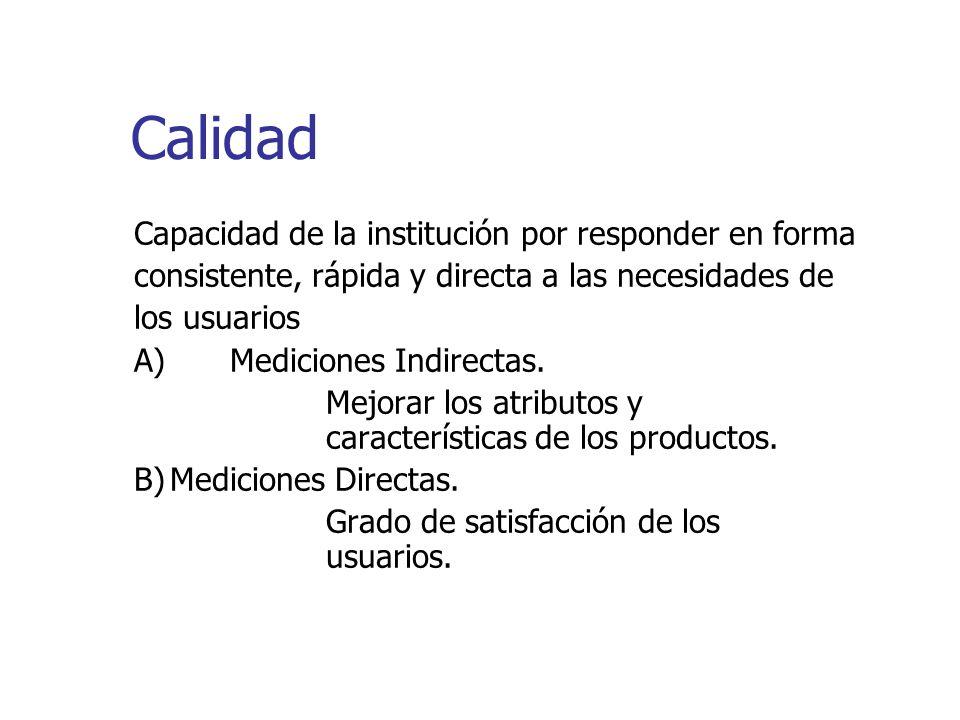 Calidad Capacidad de la institución por responder en forma consistente, rápida y directa a las necesidades de los usuarios A) Mediciones Indirectas.