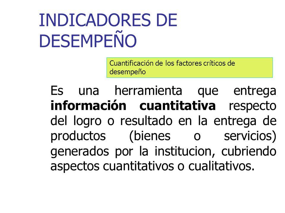 INDICADORES DE DESEMPEÑO Es una herramienta que entrega información cuantitativa respecto del logro o resultado en la entrega de productos (bienes o servicios) generados por la institucion, cubriendo aspectos cuantitativos o cualitativos.