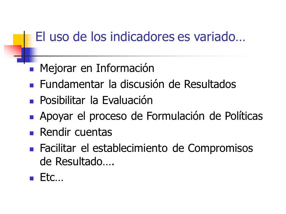 El uso de los indicadores es variado… Mejorar en Información Fundamentar la discusión de Resultados Posibilitar la Evaluación Apoyar el proceso de Formulación de Políticas Rendir cuentas Facilitar el establecimiento de Compromisos de Resultado….