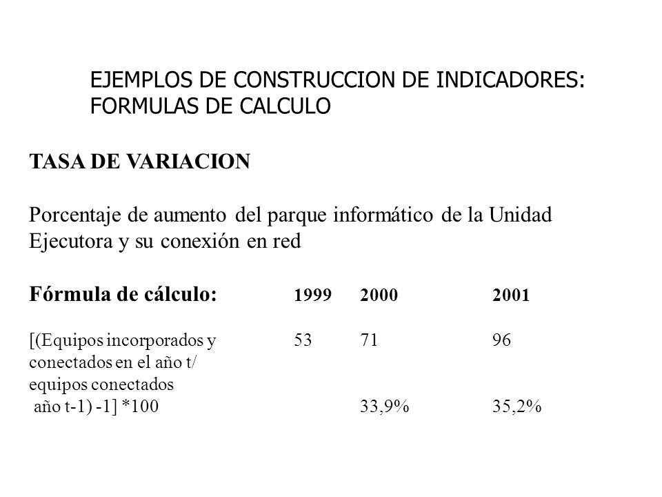 EJEMPLOS DE CONSTRUCCION DE INDICADORES: FORMULAS DE CALCULO TASA DE VARIACION Porcentaje de aumento del parque informático de la Unidad Ejecutora y s