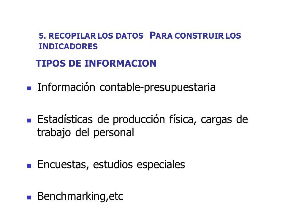 5. RECOPILAR LOS DATOS P ARA CONSTRUIR LOS INDICADORES Información contable-presupuestaria Estadísticas de producción física, cargas de trabajo del pe