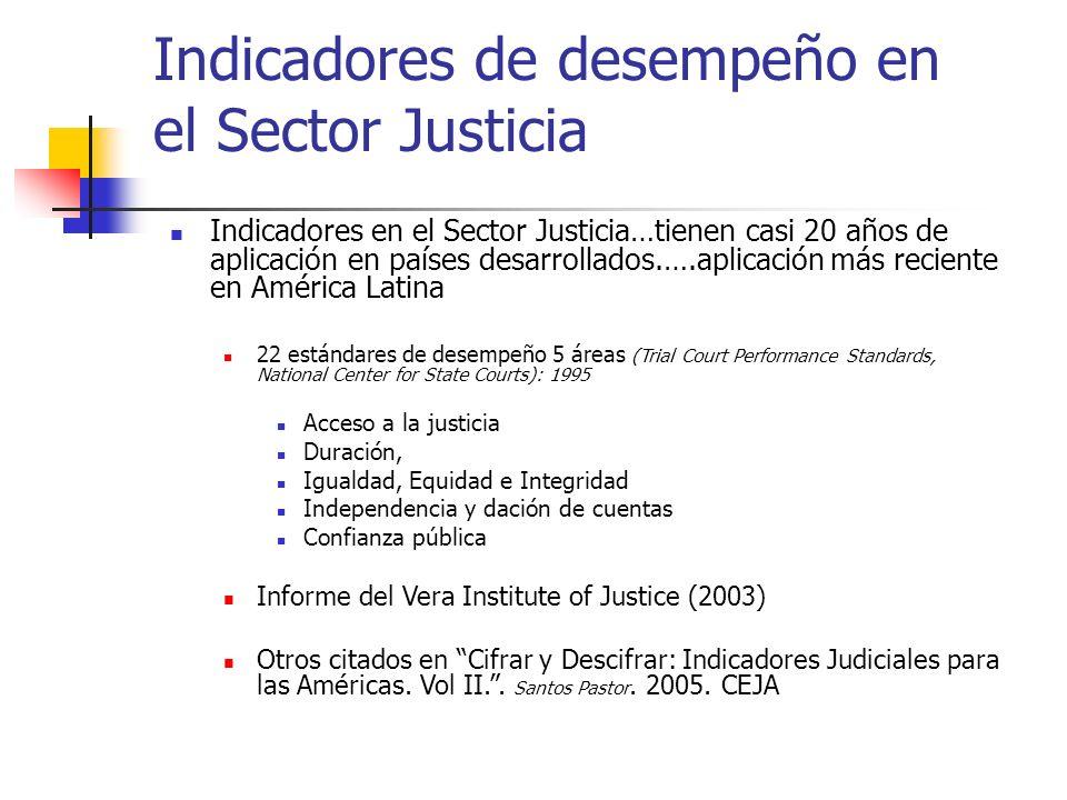 Indicadores de desempeño en el Sector Justicia Indicadores en el Sector Justicia…tienen casi 20 años de aplicación en países desarrollados.….aplicació