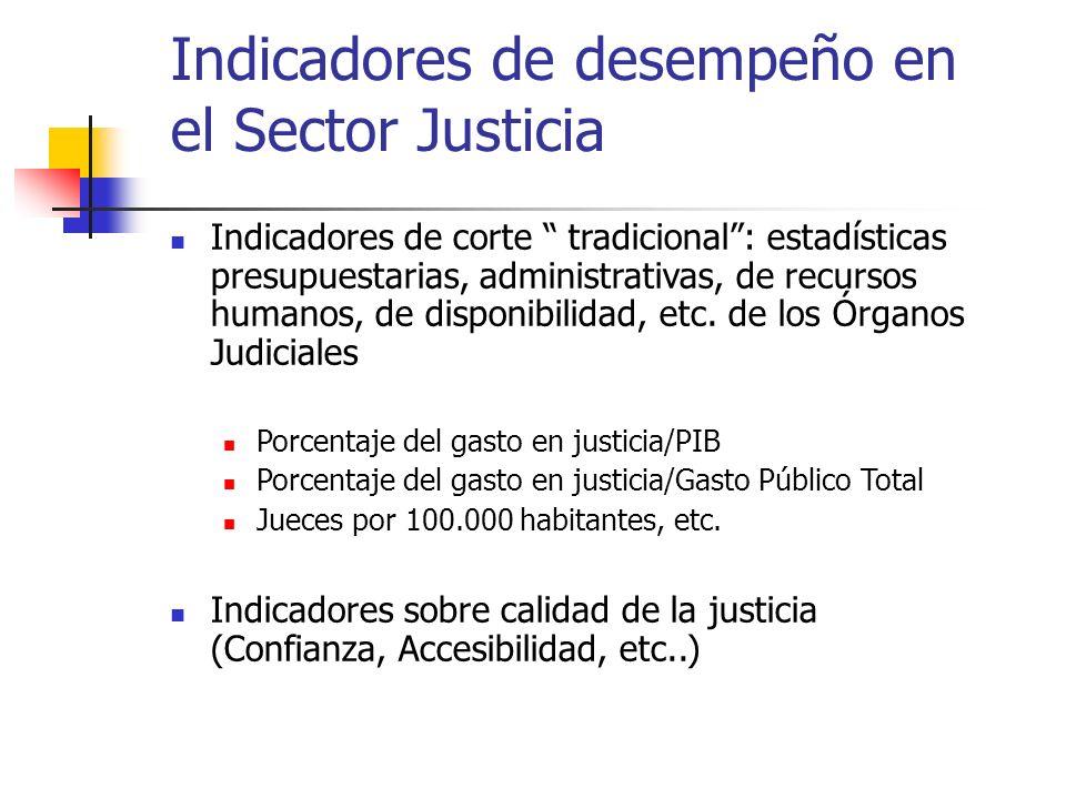 Indicadores de desempeño en el Sector Justicia Indicadores de corte tradicional: estadísticas presupuestarias, administrativas, de recursos humanos, de disponibilidad, etc.