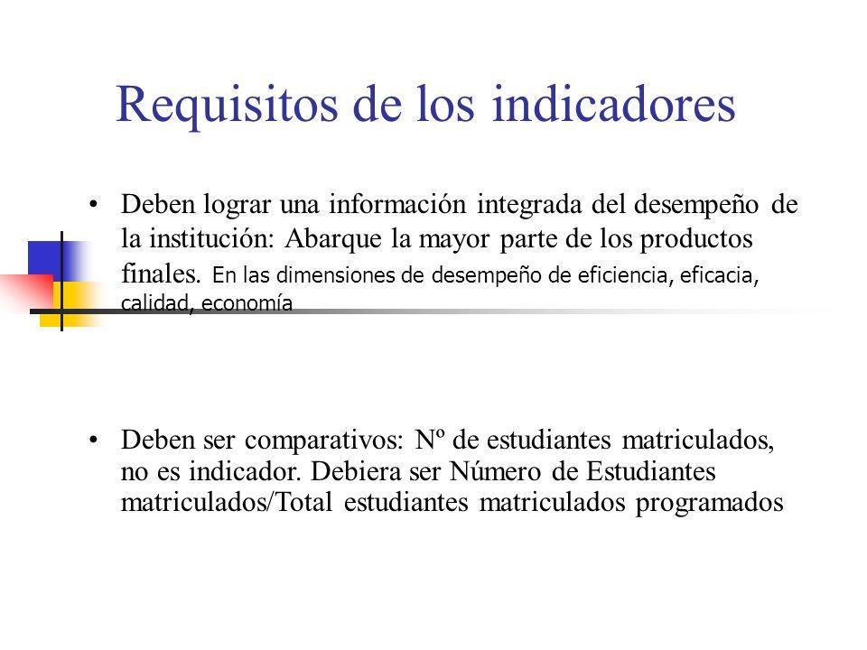 Requisitos de los indicadores Deben lograr una información integrada del desempeño de la institución: Abarque la mayor parte de los productos finales.