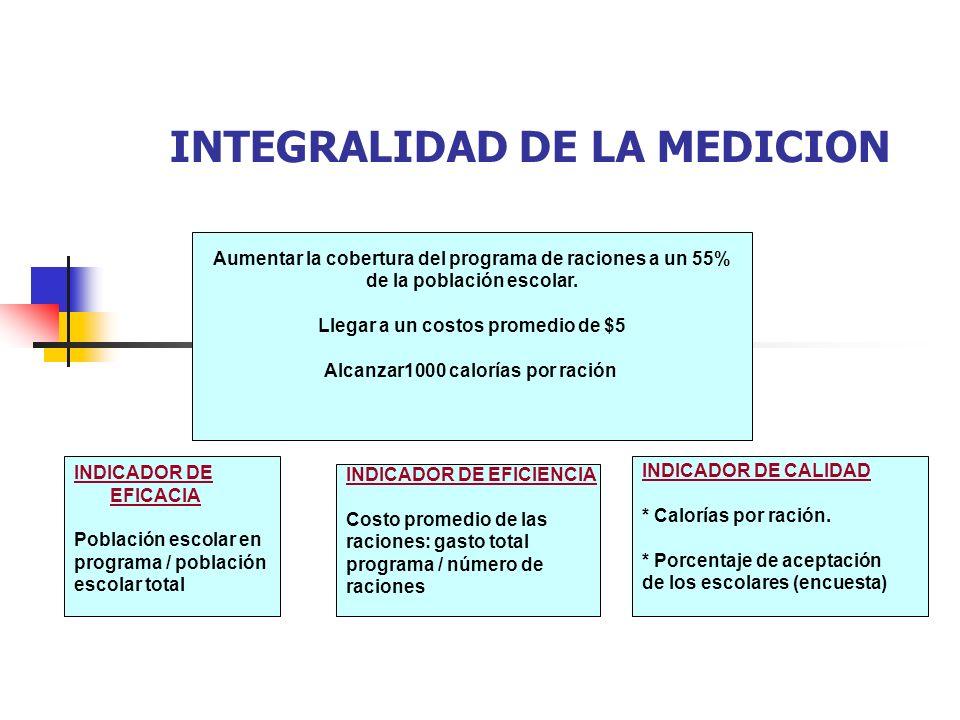 INTEGRALIDAD DE LA MEDICION Aumentar la cobertura del programa de raciones a un 55% de la población escolar.