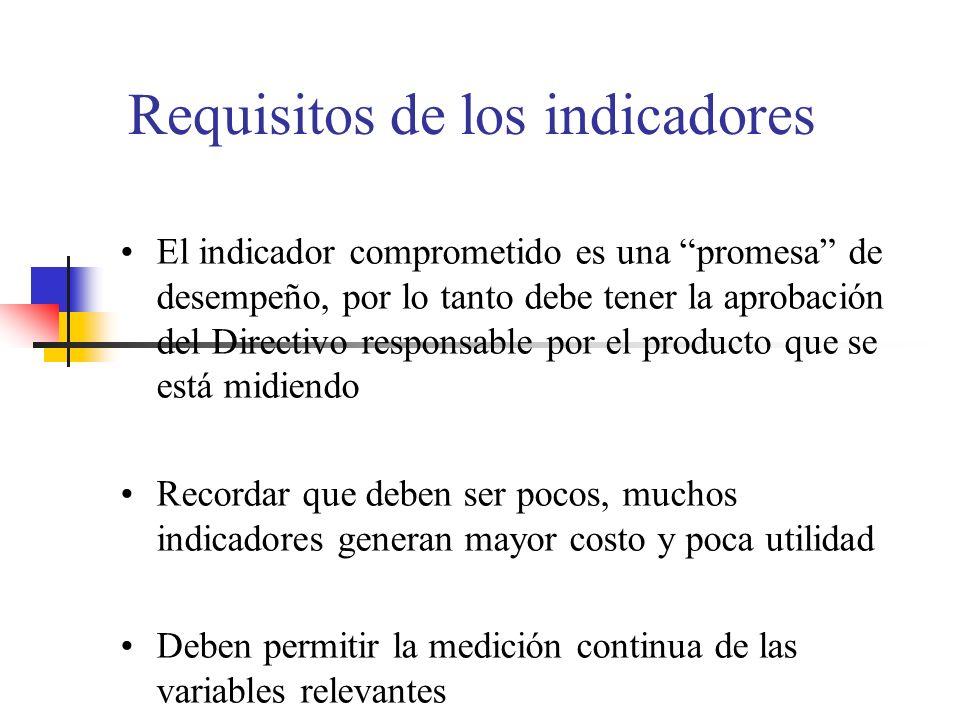 Requisitos de los indicadores El indicador comprometido es una promesa de desempeño, por lo tanto debe tener la aprobación del Directivo responsable p