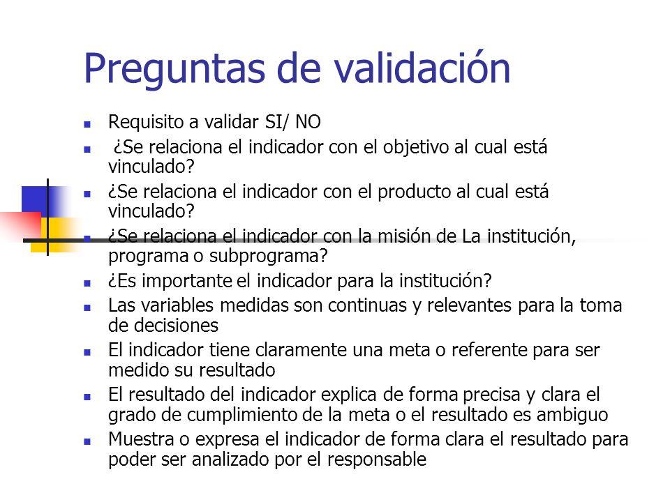 Preguntas de validación Requisito a validar SI/ NO ¿Se relaciona el indicador con el objetivo al cual está vinculado? ¿Se relaciona el indicador con e