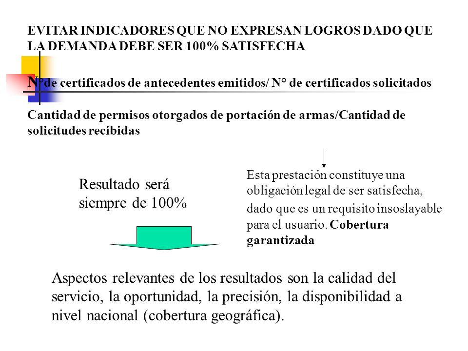 EVITAR INDICADORES QUE NO EXPRESAN LOGROS DADO QUE LA DEMANDA DEBE SER 100% SATISFECHA N °de certificados de antecedentes emitidos/ N° de certificados solicitados Cantidad de permisos otorgados de portación de armas/Cantidad de solicitudes recibidas Esta prestación constituye una obligación legal de ser satisfecha, dado que es un requisito insoslayable para el usuario.