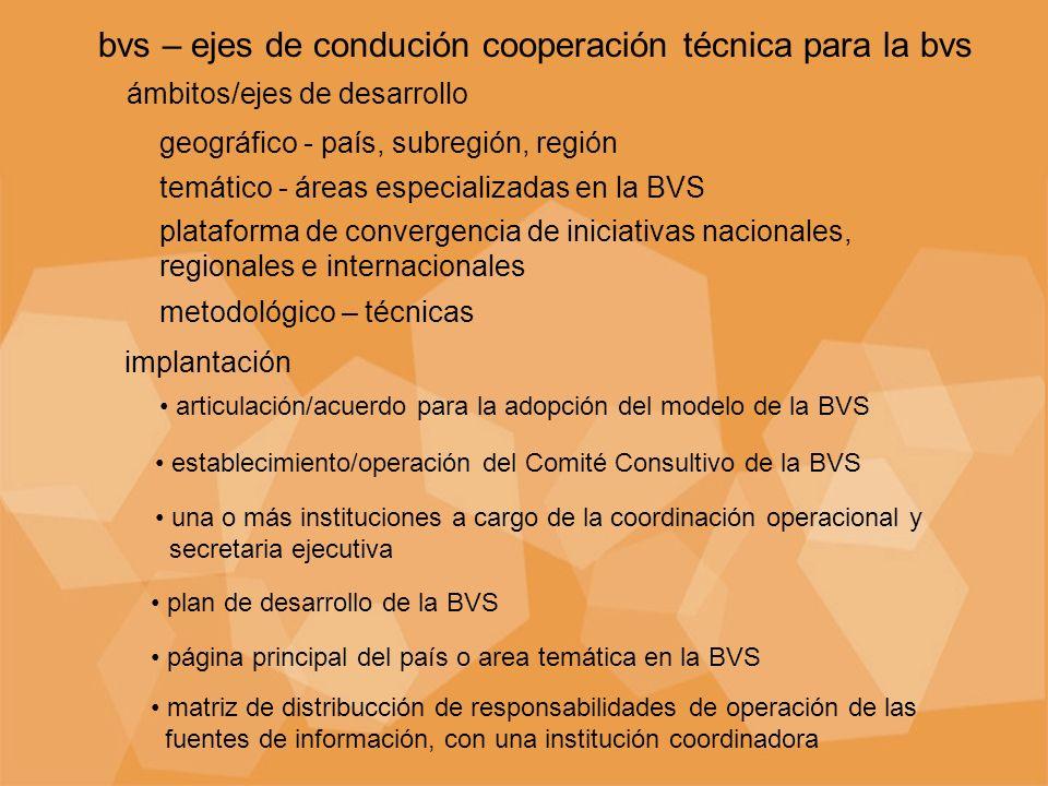 geográfico - país, subregión, región temático - áreas especializadas en la BVS articulación/acuerdo para la adopción del modelo de la BVS establecimie