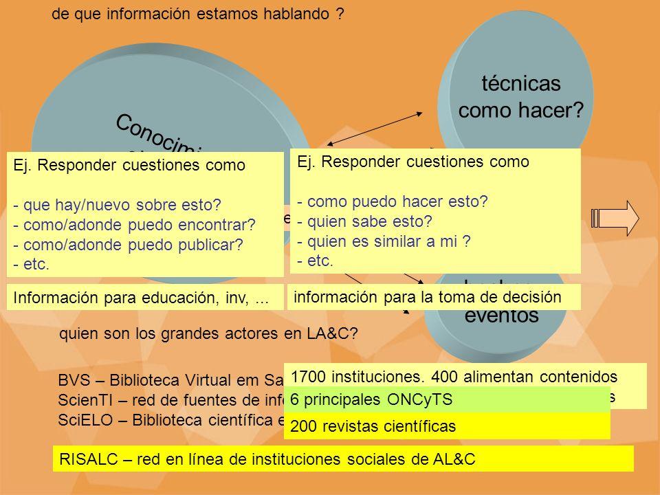 Conocimiento científico técnicas como hacer? hechos, eventos quien son los grandes actores en LA&C? información para la toma de decisión como organiza
