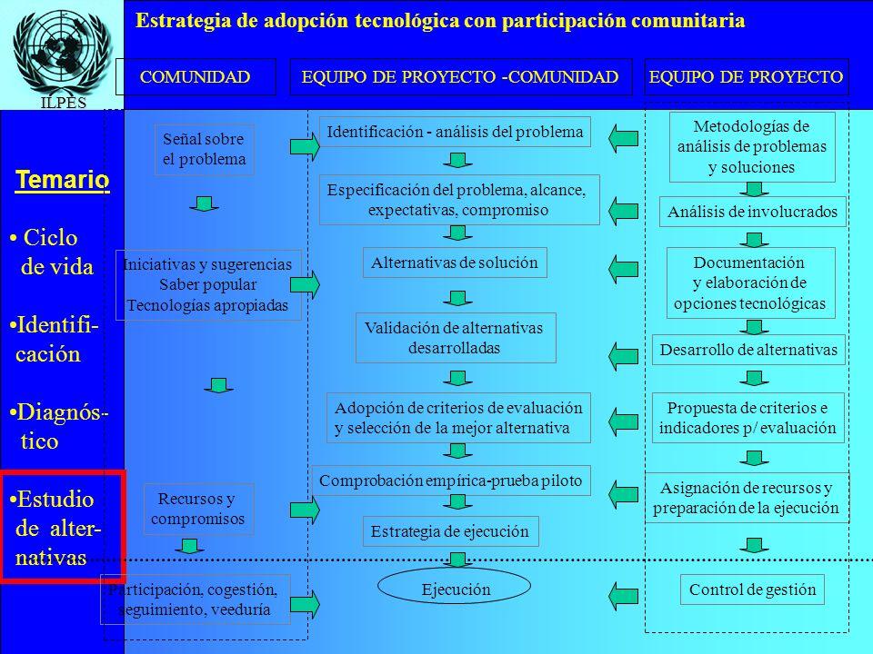 Ciclo de vida Identifi- cación Diagnós- tico Estudio de alter- nativas Temario ILPES Estrategia de adopción tecnológica con participación comunitaria