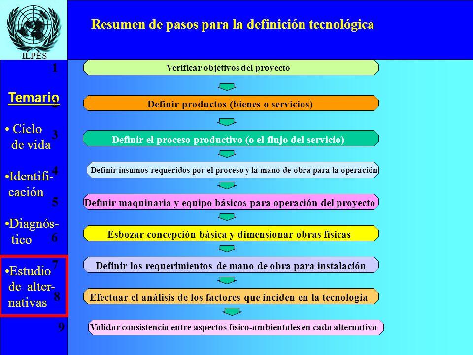 Ciclo de vida Identifi- cación Diagnós- tico Estudio de alter- nativas Temario ILPES Resumen de pasos para la definición tecnológica Esbozar concepció