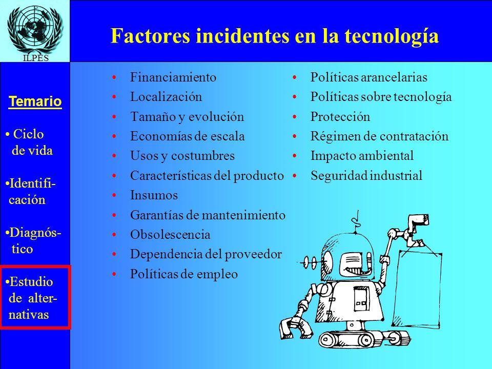 Ciclo de vida Identifi- cación Diagnós- tico Estudio de alter- nativas Temario ILPES Factores incidentes en la tecnología Financiamiento Localización