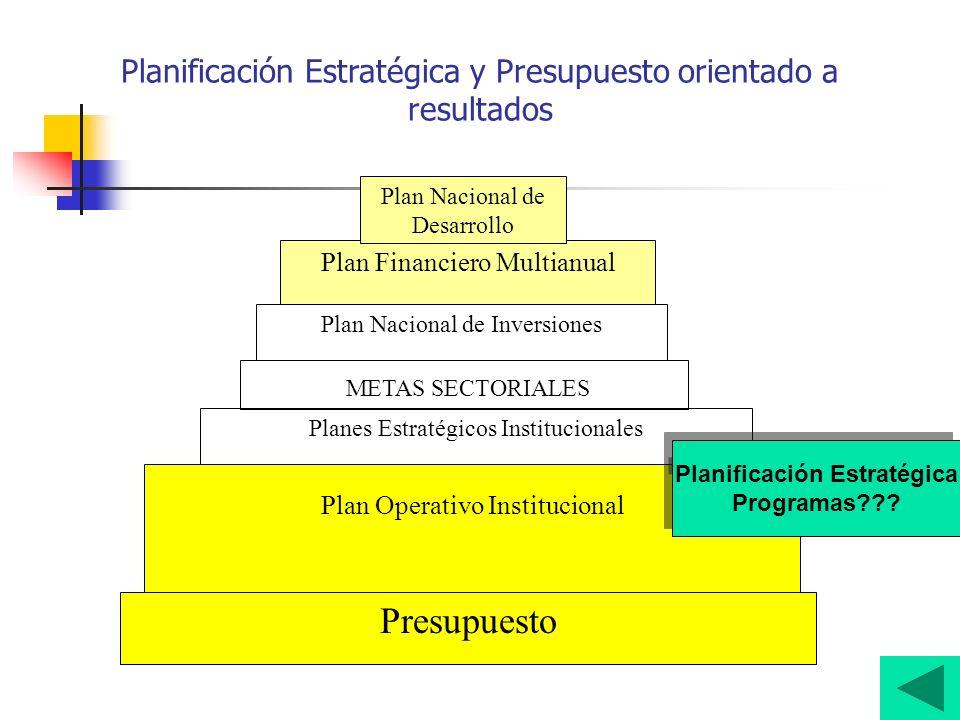 17 (*) Adaptado de Figura: Las cuatro etapas del control de gestión. Anthony Robert N. El Control de Gestión Marco, Entorno Proceso. Harvard Business